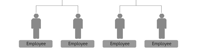 Pelatihan Kepemimpinan karyawan