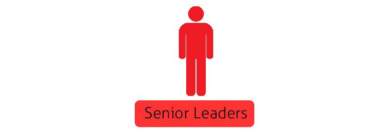 Pelatihan Kepemimpinan pemimpin senior
