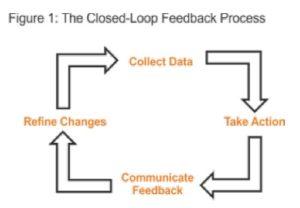 pentingkah feedback